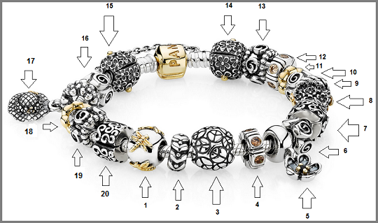 Annotated bracelet from the Pandora Spring Summer 2012 set