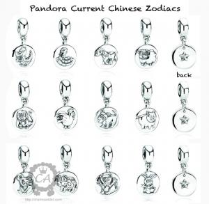 pandora-chinese-zodiacs