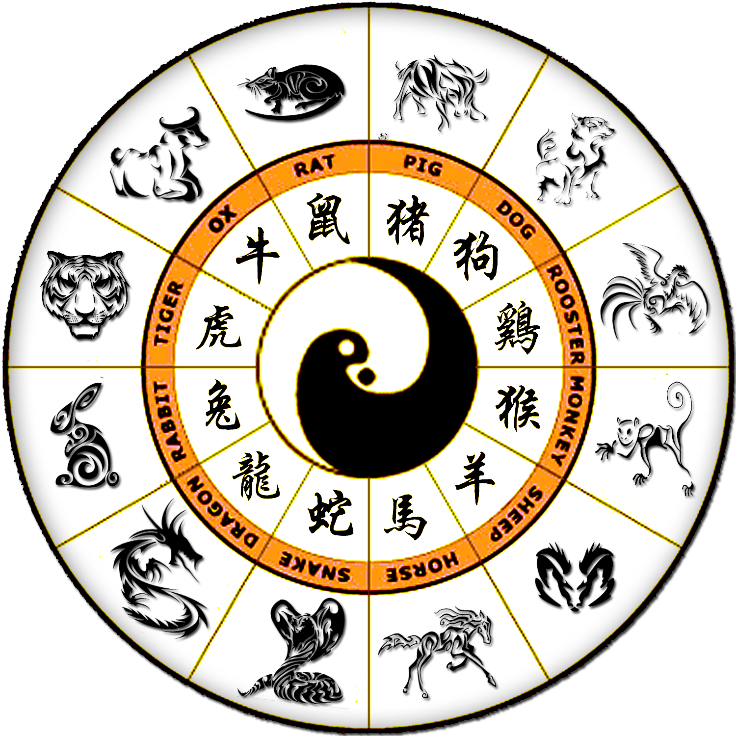 Chinese Zodiac Animal Of The Year Calculated By The Lunar Calendar