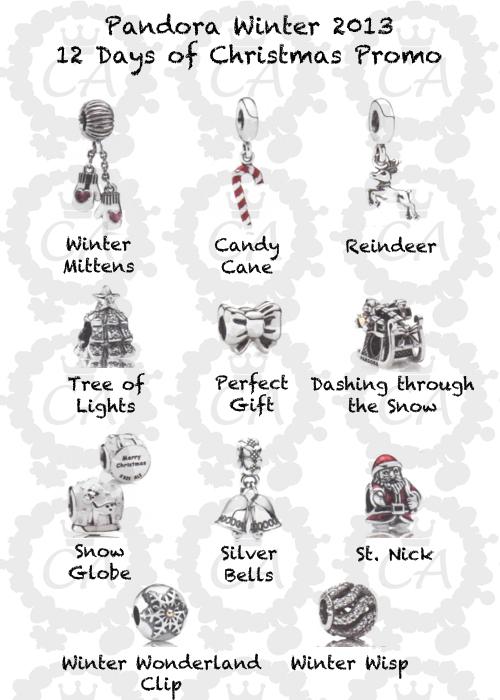 Christmas Pandora Charms 2014