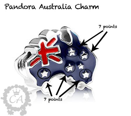 Australian Pandora Charm