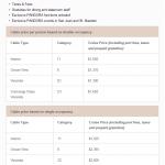 pandora-cruise-2015-rates