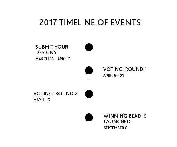 trollbeads-peoples-bead-2017-timeline